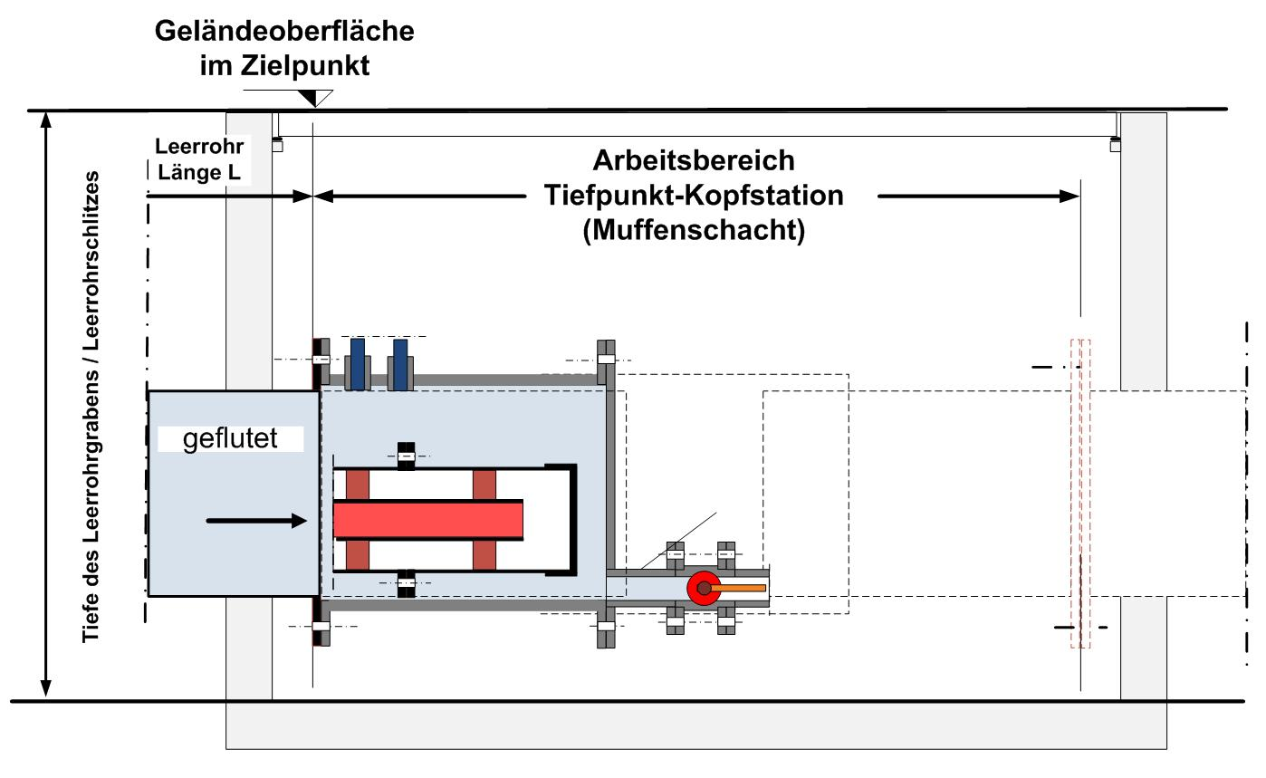 AGS-Verfahrenstechnik